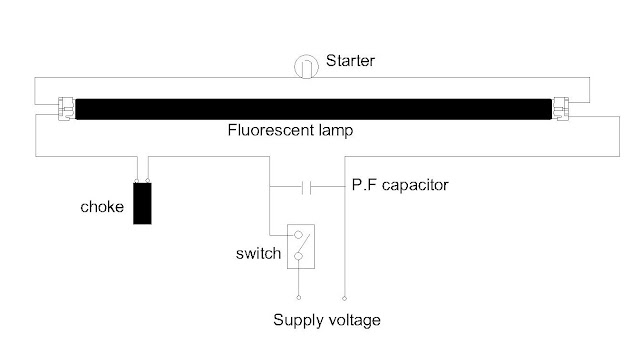 Tube Light Fluorescent Lamp How It Is Working Explanation With Wiring Diagram