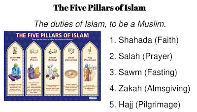 Five Pillars of Islam is Islamic Creed and principles of islam