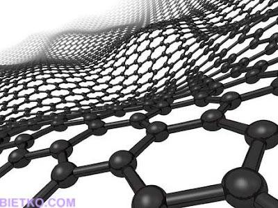 Mạng liên kết tinh thể hình tổ ong với bề dày của một nguyên tử ắc quy graphene