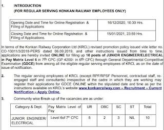 Konkan-Railway-Recruitment-2020