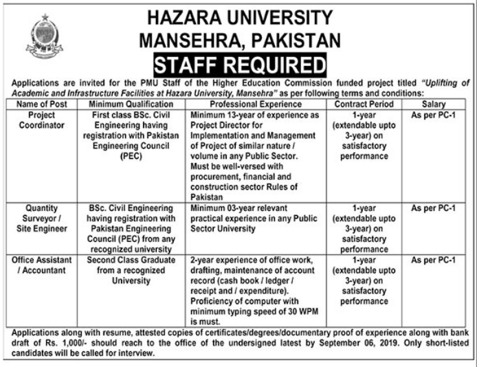 Advertisement for Hazara University Jobs