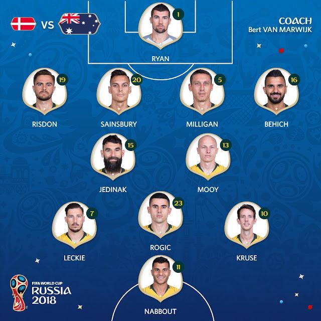 Formation: Australia vs Denmark (Russia 2018)