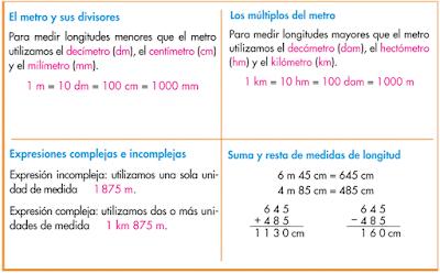http://primerodecarlos.com/CUARTO_PRIMARIA/enero/Unidad7/actividades/mates/resumen/index.html