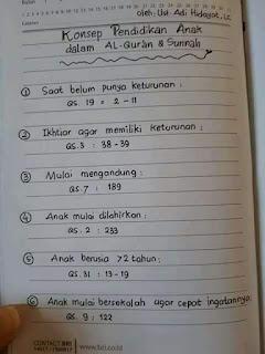 Konsep Pendidikan Anak dalam Al-Qur'an