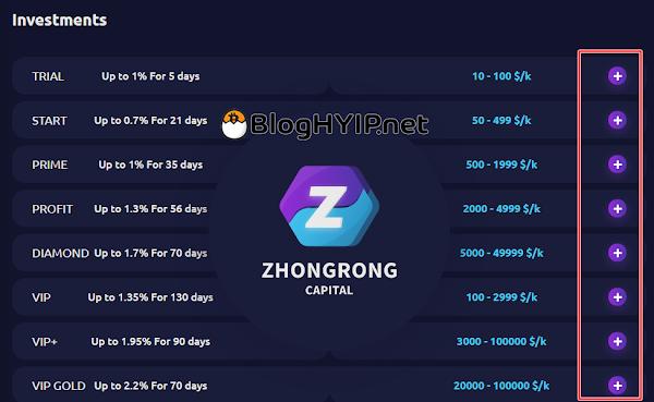zhongrong active deposits