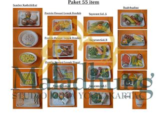 food model paket lengkap