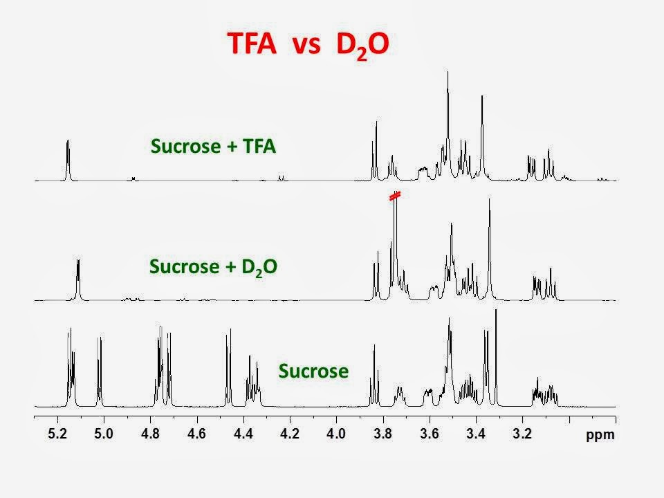 University of Ottawa NMR Facility Blog: March 2014
