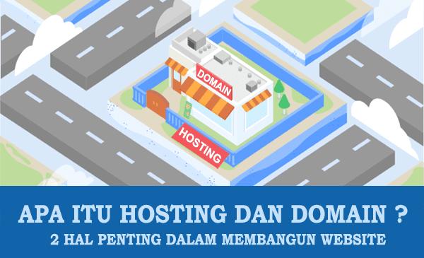 Apa itu Hosting dan Domain ? 2 Hal Penting dalam Membangun Sebuah Website Professional