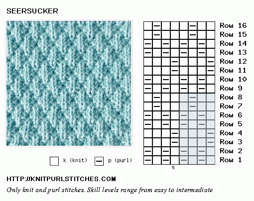 Knit and Purl. Knitting Chart. Seersucker stitch