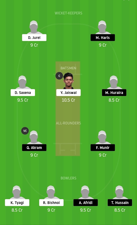 India U19 Vs Pakistan U19 Semi Final 1 : Best Dream 11 Prediction.