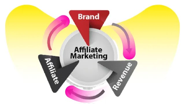 Top Best 9 Real Estate Affiliate Programs Use In 2021