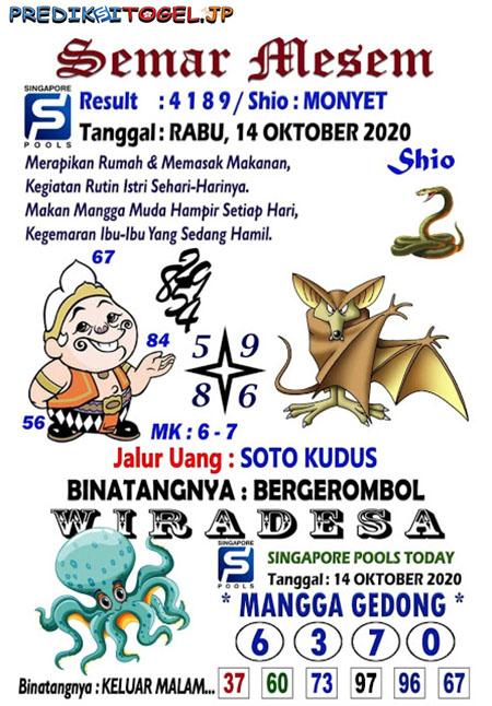 Syair Semar Mesem SGP Rabu 14 Oktober 2020