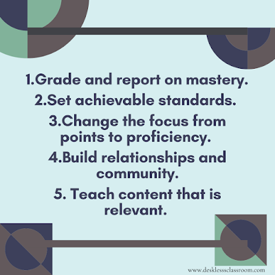 Image description: geometric figures in dark blue, brown, and light green with the words 1. Grade and report on mastery. 2. Set achievable standards. 3. Change the focus from points to proficiency. 4. Build relationships and community. 5. Teach content that is relevant.