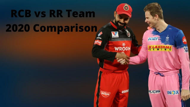 RCB vs RR Team 2020 Comparison ipl