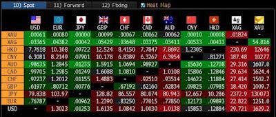 Forex Trading Untuk Pemula