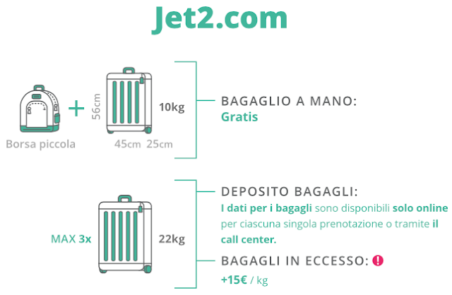 Compagnia aerea low cost Jet2.com