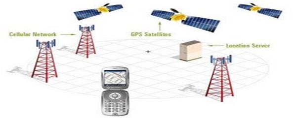 Tecnologias Para Moviles-SATELITES