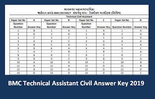 Bhavnagar Municipal Corporation (BMC) Technical Assistant Answer Key 2019