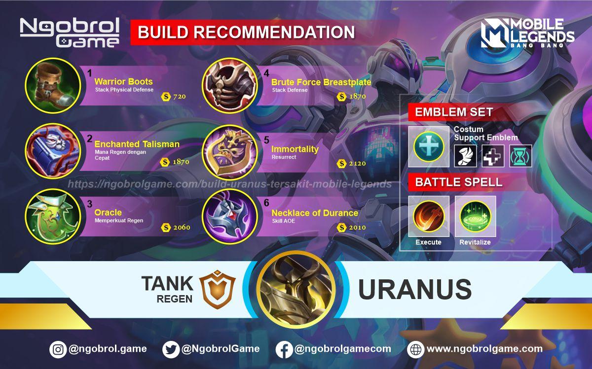 Build Uranus Savage Mobile Legends