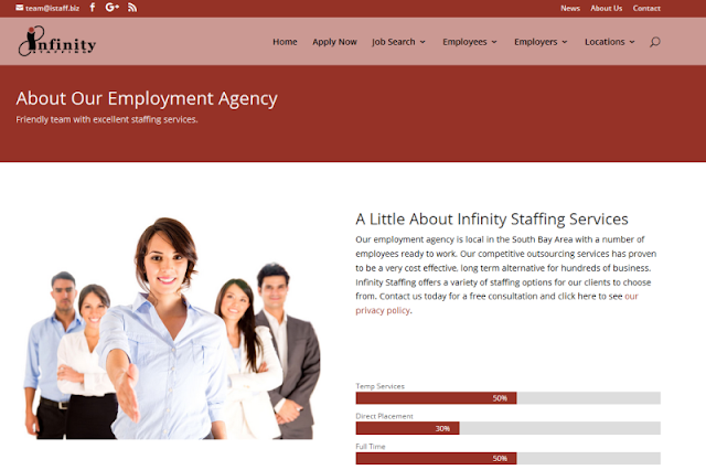 Trusted Staffing Company In California