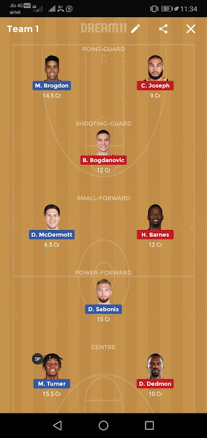 IND Vs SAC Dream11 Prediction | NBA Pre-Season,NBA Prediction Dream11 team