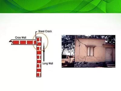 shear stress cracks in building