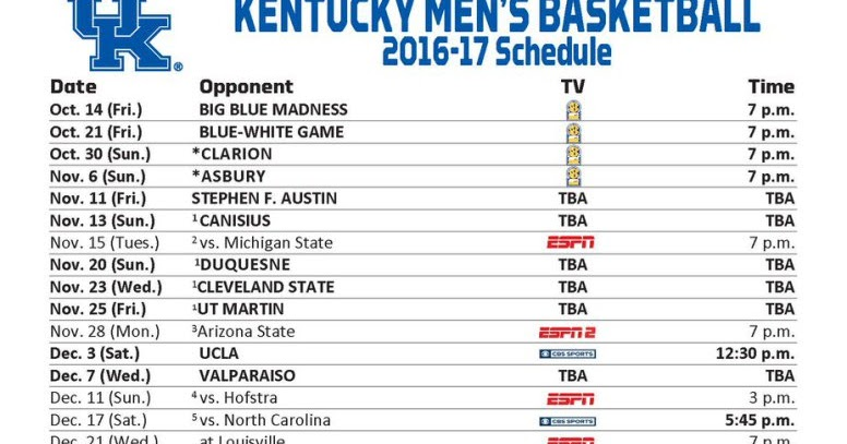 Uk Basketball Kentucky Releases 2016 17 Roster