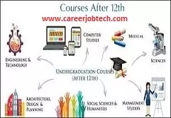 Career Options after 12th Class  WHAT ARE THE BEST CAREER OPTIONS AFTER 12?