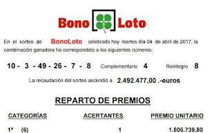numeros que acerto el acertante de la bonoloto en Mora en Toledo