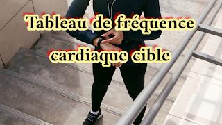Tableau de fréquence cardiaque cible