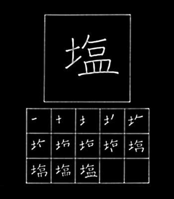 kanji garam