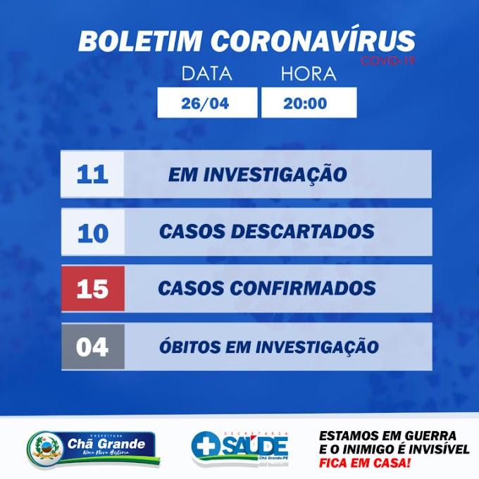 Atualizando em 26/04 as 20:00,h: 02 novos casos de coronavírus são confirmados em Chã Grande