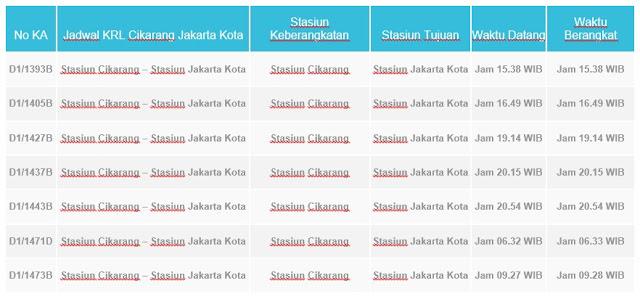 Rute KRL Cikarang, Jadwal KRL Cikarang – Jakarta Kota