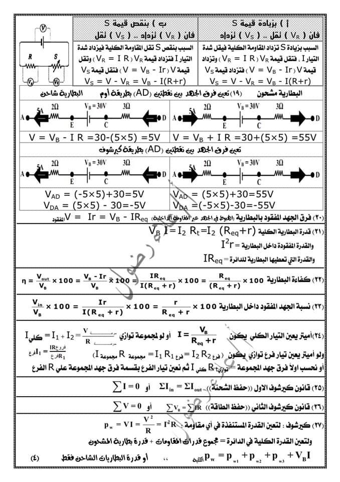 مراجعة فيزياء ثالثة ثانوي. كل القوانين بطريقة منظمة جداً كل فصل لوحده أ/ علاء رضوان 3
