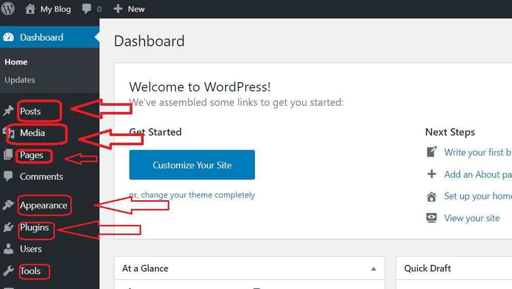 your website setup