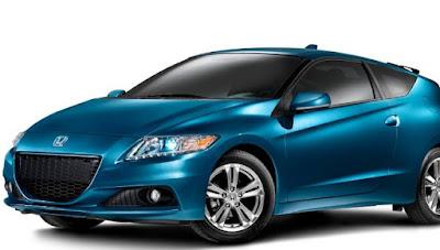 Produk Asuransi Mobil
