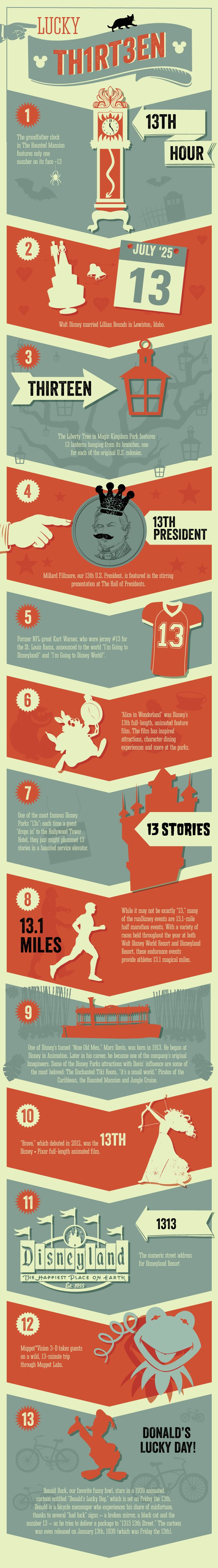 Lucky 13 at Disney Parks #infographic