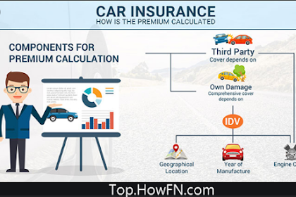 How Insurance premium is calculated