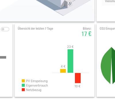 GridBox Einspeisevergütung Brennstoffzelle