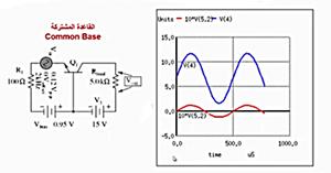 طرق توصيل الترانزستور كمكبر