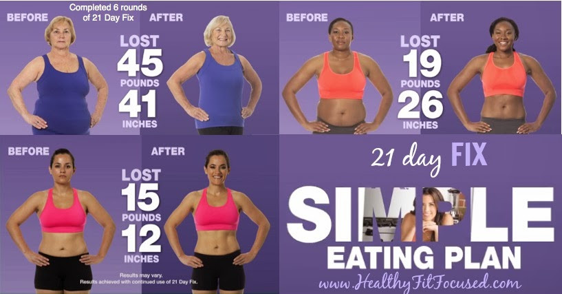 21 Day Fix before and after, www.HealthyFitFocused.com