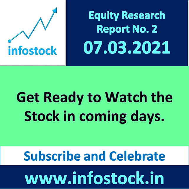 Independent Research Report of Indian Stock Market
