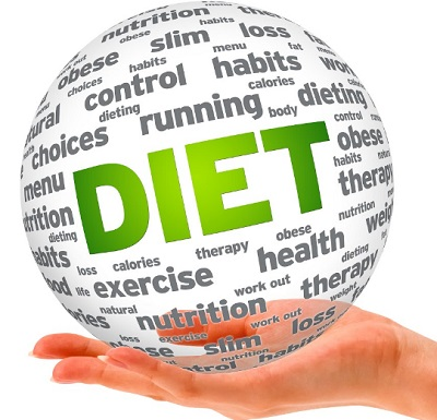Cara untuk Diet Sehat dengan Puasa