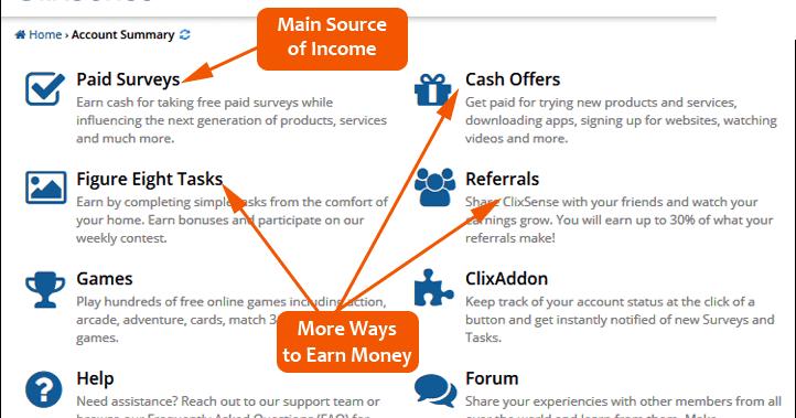 Road to Success: ClixSense (now ySense)
