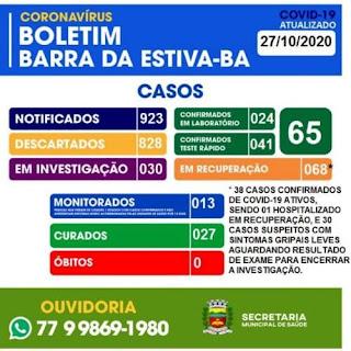 Barra da Estiva tem 65 casos confirmados da Covid-19; 27 já estão recuperados