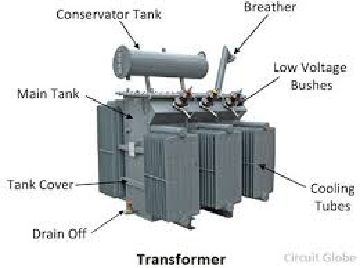 Transformer Definition And Working Principle