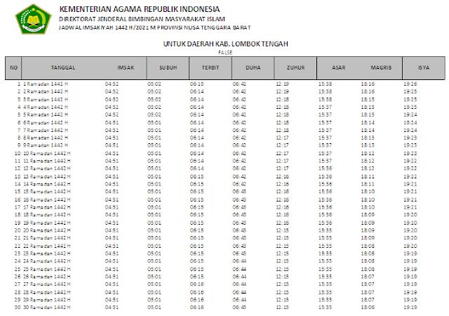 Jadwal Imsakiyah Ramadhan 1442 H Kabupaten Lombok Tengah, Provinsi Nusa Tenggara Barat