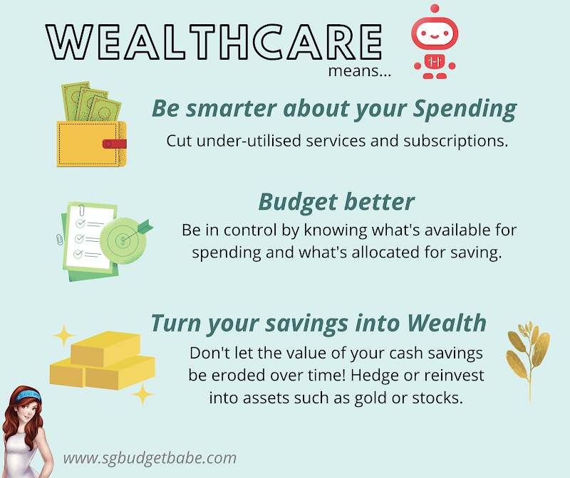 The Importance of Wealthcare – Spend Less, Save More and Grow Your Wealth