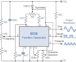 Waveform Generators ebook