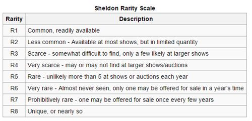 Sheldon scale